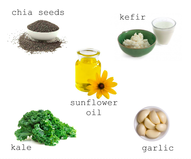Superfoods for dogs, visual of all the superfoods